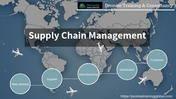 What can you expect to learn from supply chain management